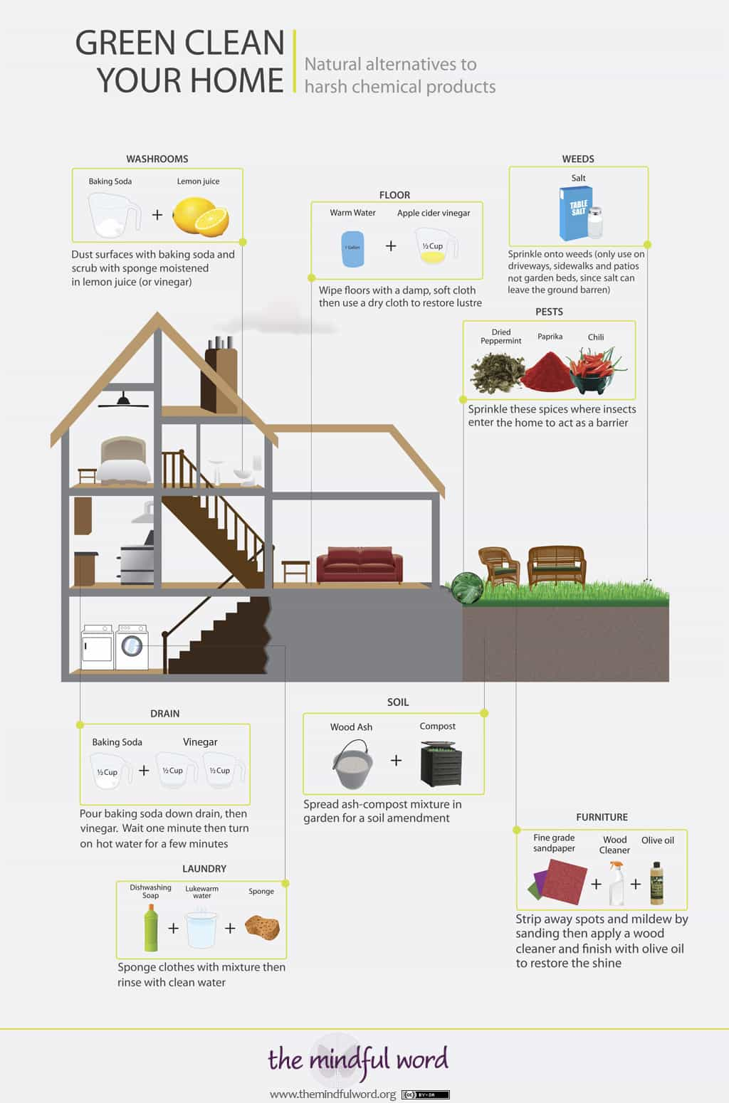 Green Clean Your Home Natural Alternatives To Harsh